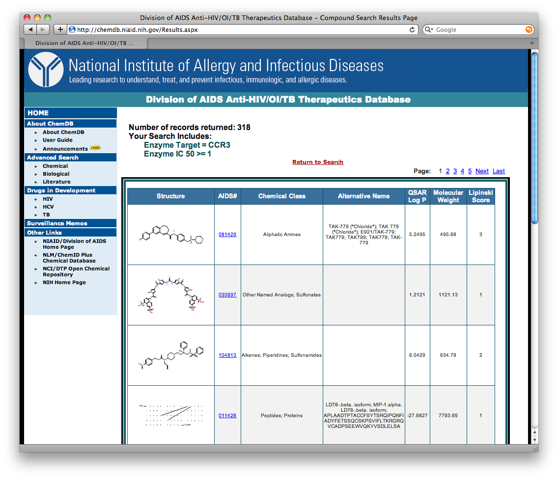 Specific Groups: Sixty-Four Free Chemistry Databases